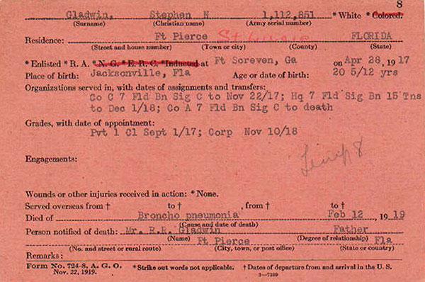 Stephen Gladwin's Service card