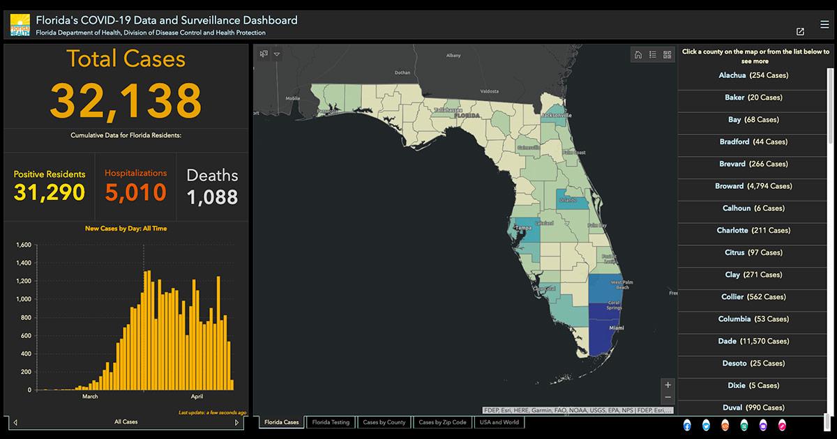 Treasure Coast slowly hits 500 mark in coronavirus cases